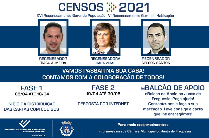 Censos 2021 | Apresentação dos Recenseadores